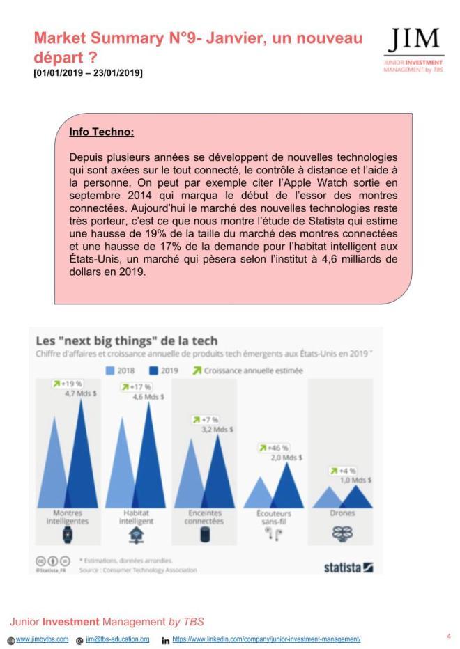 Slide 4 Market Summary N°9 - Janvier